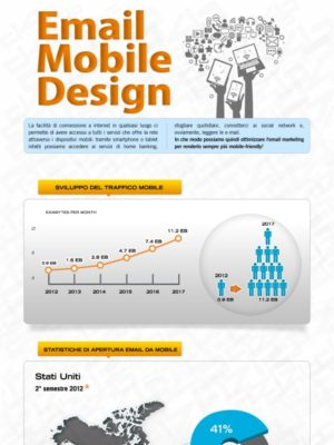 infografica email mobile design