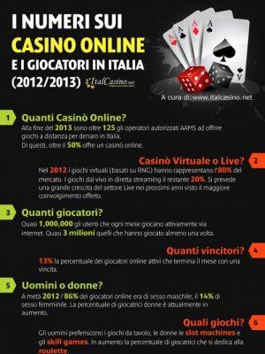 I numeri dei casino online in Italia a cura di www.italcasino.net