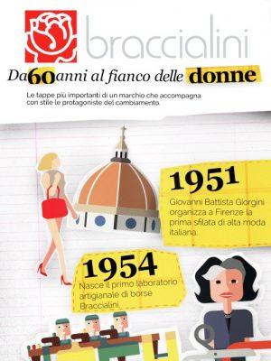 Braccialini Infografica anniversario 60 anni
