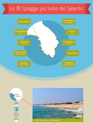 infografica spiagge del salento