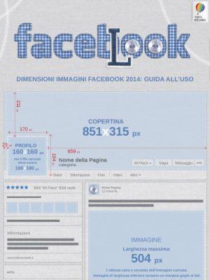 dimensioni-immagini-facebook-2014-idearia-web-agency-roma
