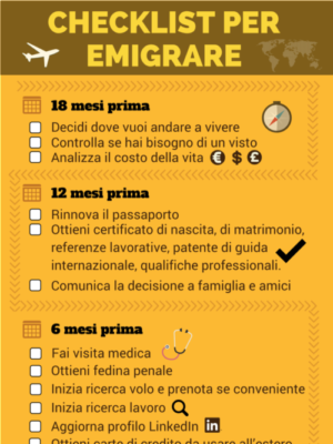 La migliore e più completa lista che ti serve per emigrare