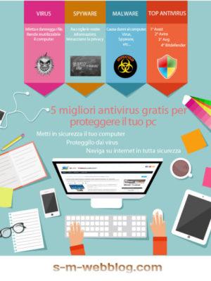 5 MIGLIORI ANTIVIRUS GRATIS PER PROTEGGERE IL TUO PC