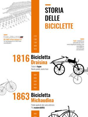 Infografica Del Sante sulla storia delle biciclette