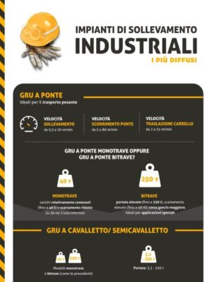 Infografica sugli impianti di sollevamento by Costelmec