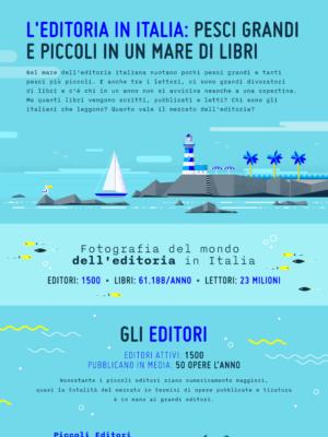 Lo stato dell'editoria in Italia