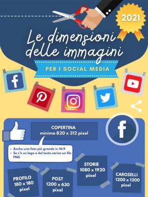 dimensioni immmagini per i social media aggiornate al 2021