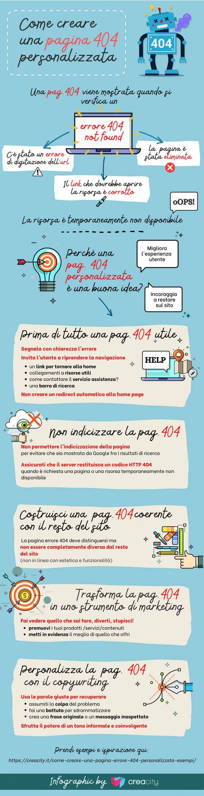 Come creare una pagina 404 personalizzata